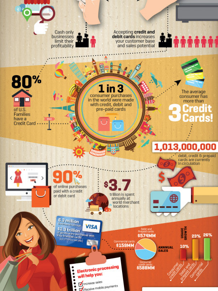 Ready to Expand Your Business? Infographic