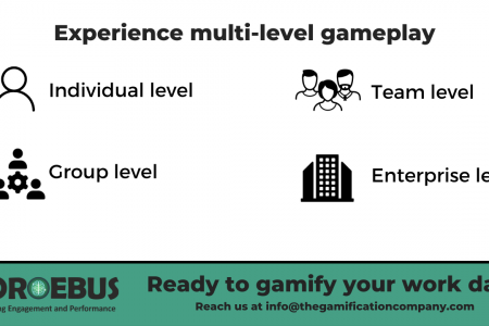 Ready To Gamify Your Work Day? Infographic