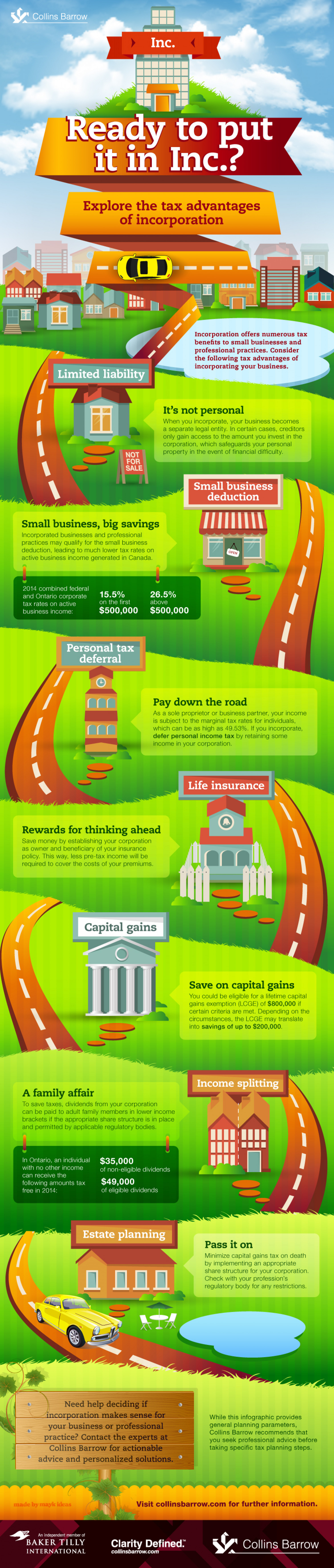 Ready To Put It In Inc.? Infographic