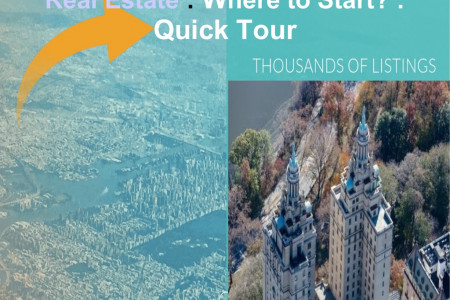 Real Estate : Buying or Renting : Quick Tour Infographic