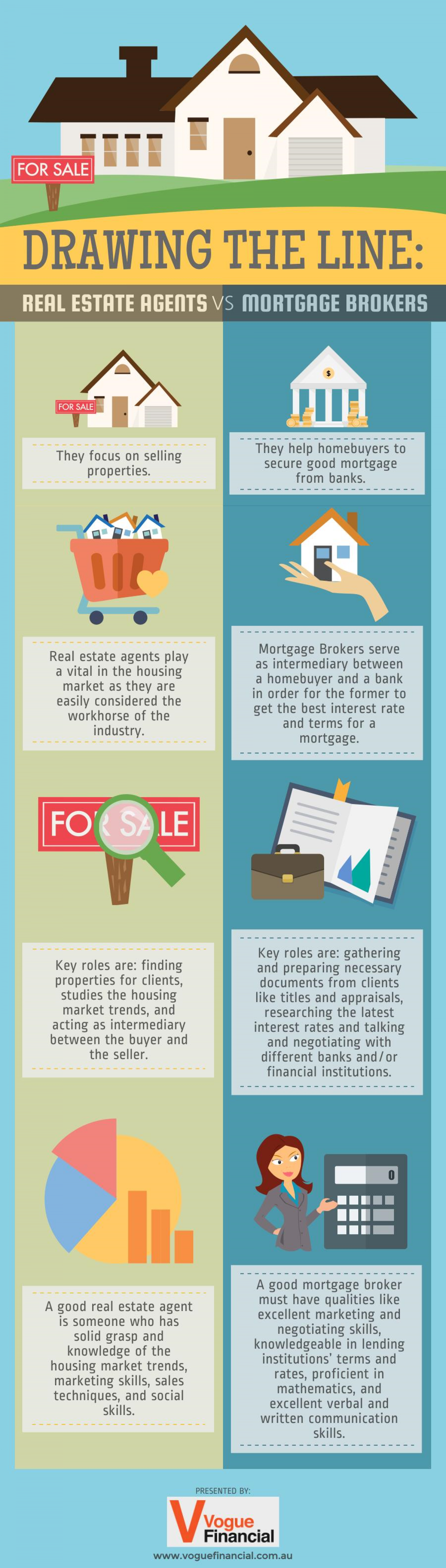 Real Estate Agents vs Mortgage Brokers Infographic