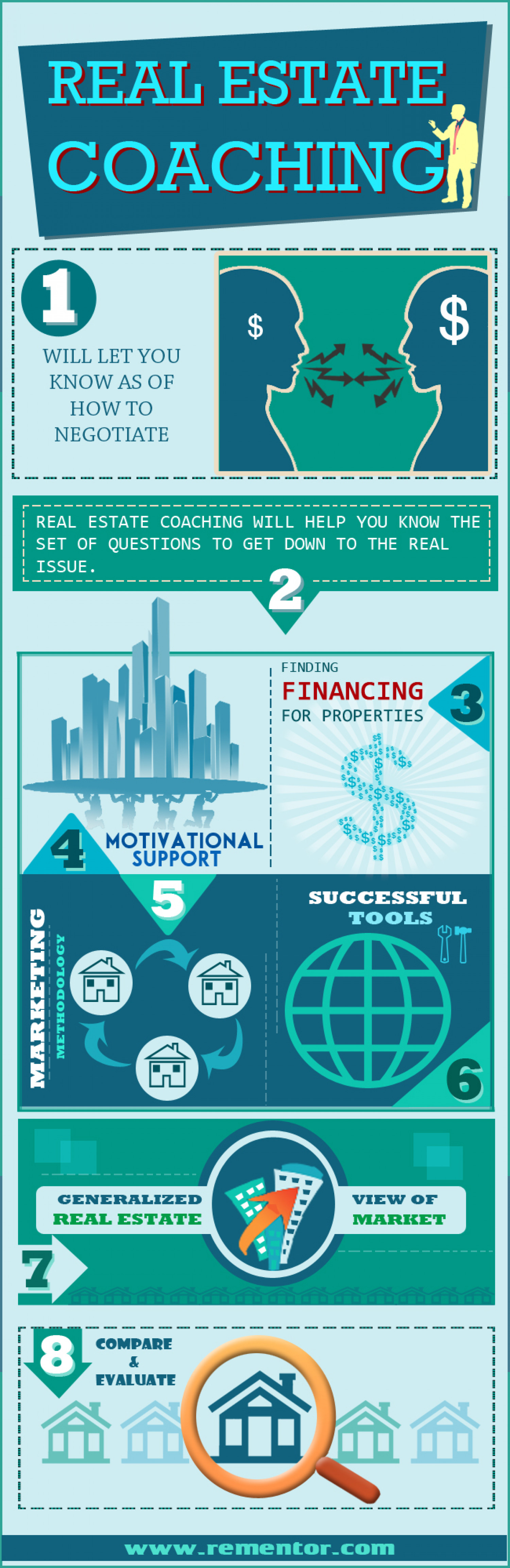 Real Estate Coaching Infographic