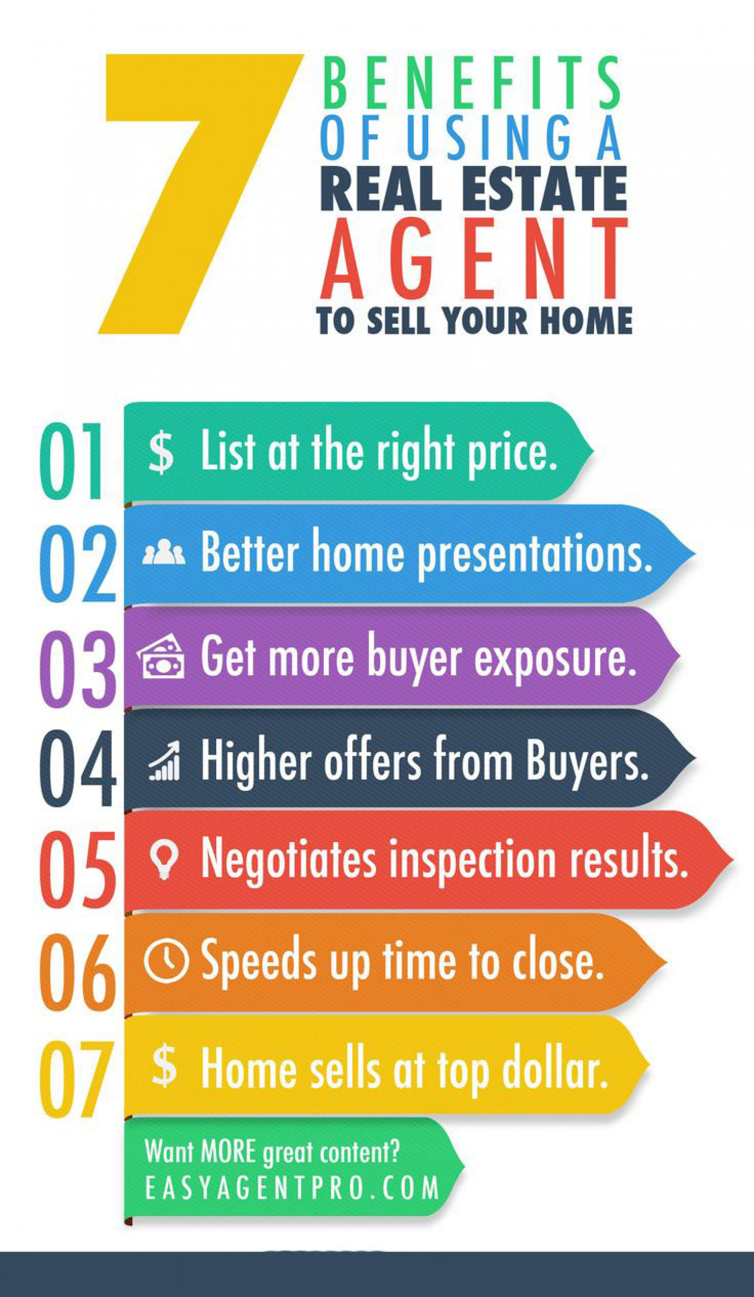 Real Estate Lawyer in Toronto Infographic