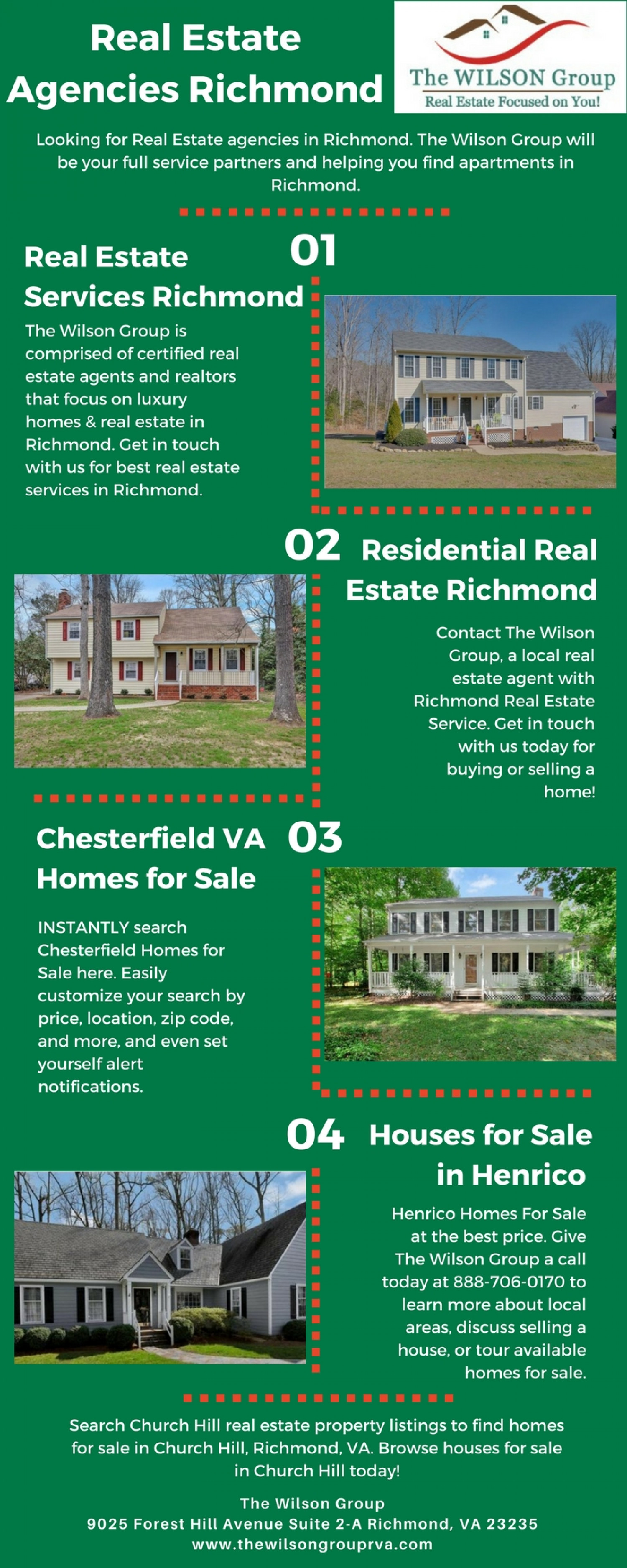 Real Estate Services Richmond Infographic