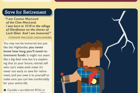 Real Financial Advice From Characters of Popular Fiction Infographic