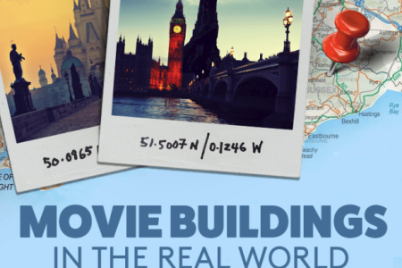 Real World Movie Buildings Infographic