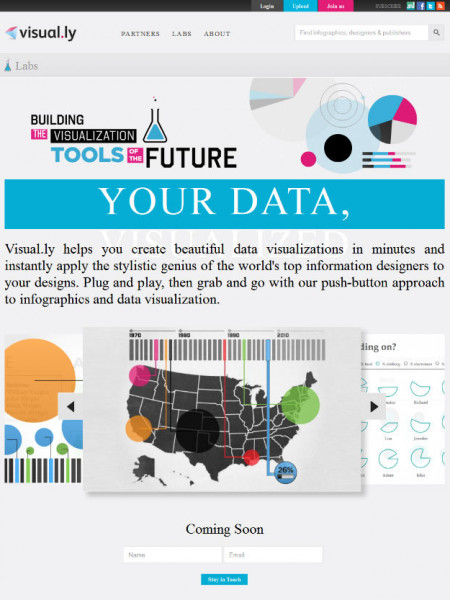 Real-time data visualization and infographics | inQbation Infographic