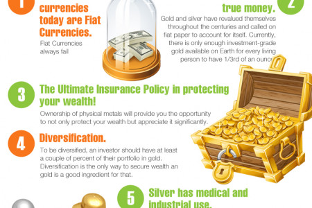 Reaons to Invest in Gold and Silver Infographic