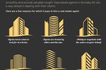 Reason To Hire a Real Estate Agent To Buy a House Infographic