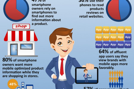 Reason why should optimize your website to mobile Infographic