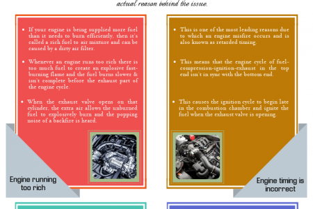 Reasons Behind Engine Backfiring in Cars Infographic