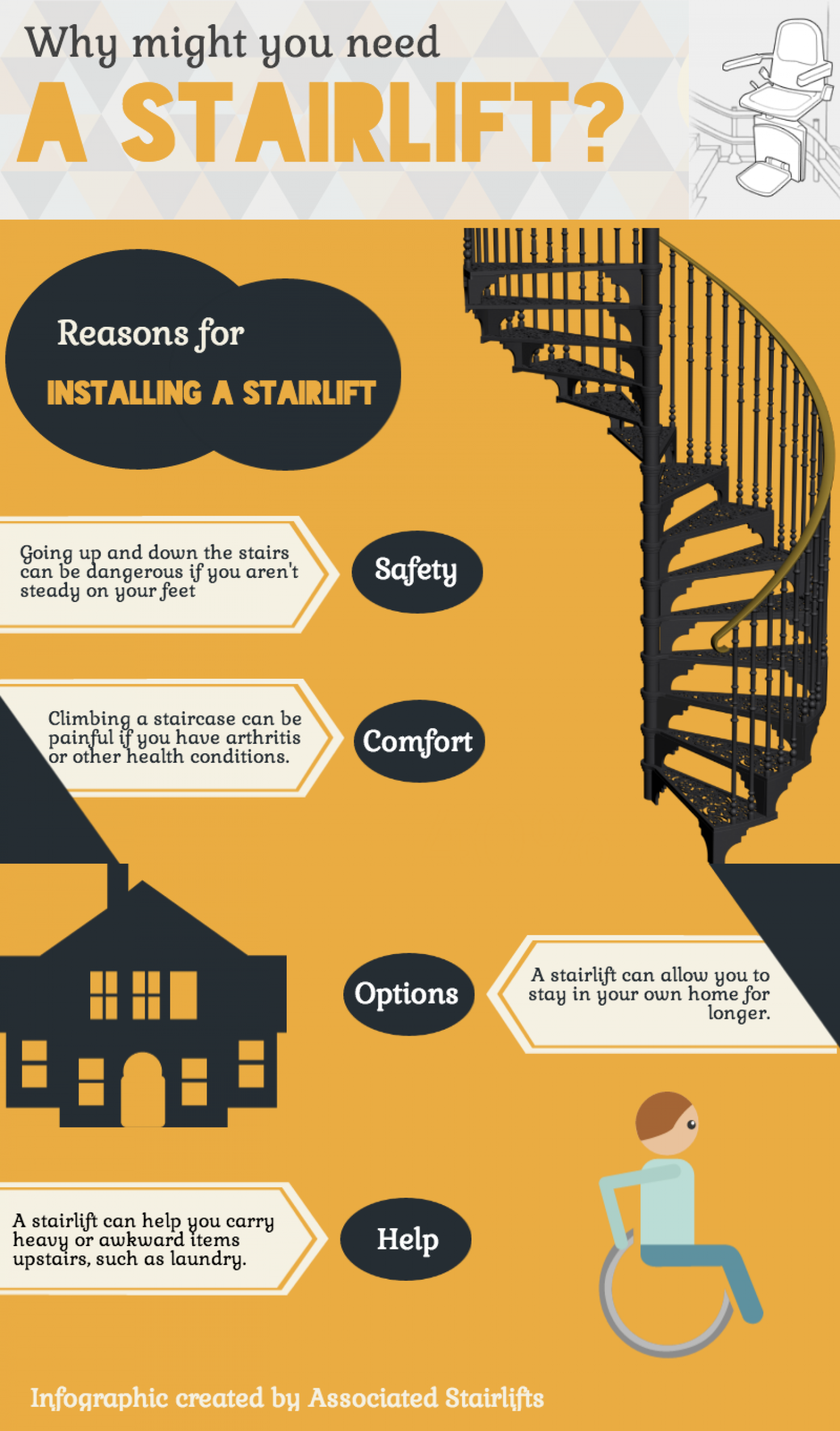 Reasons for installing a stairlift Infographic