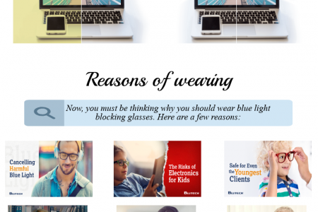 Reasons of wearing Blue Light Glasses Infographic