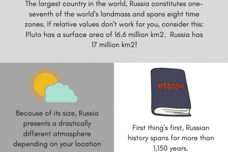 Reasons on why travel to Russia Infographic