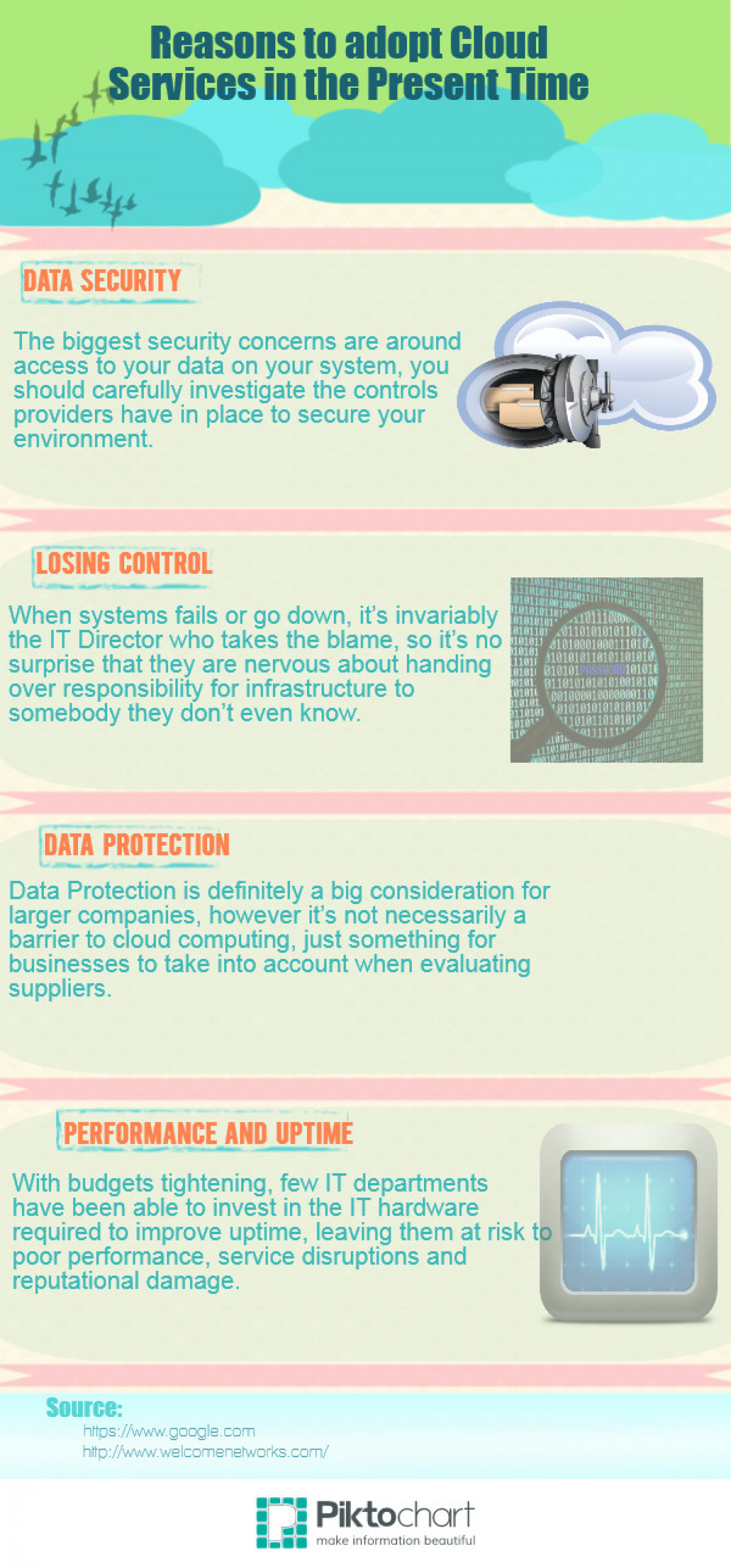 Reasons to adopt Cloud Services In the Present Time Infographic