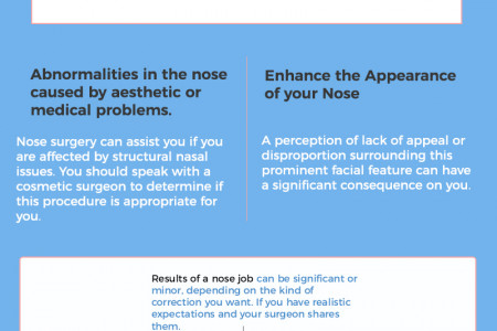 Reasons To Consider Undergoing Rhinoplasty Surgery Infographic