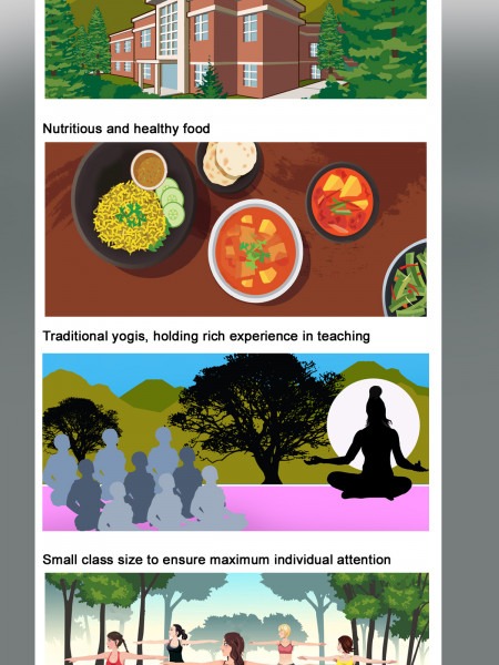 Reasons to do Yoga Teacher Training at Rishikul Yogshala  Infographic