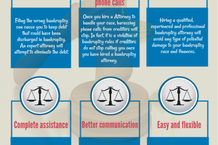Reasons to Hire a Bankruptcy Attorney Infographic