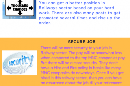 Reasons to Join Railway Jobs Infographic