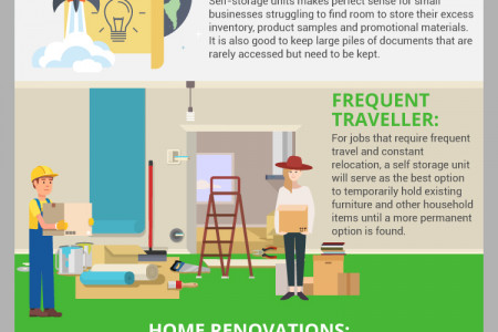 Reasons to OPT for Self Storage Units Infographic
