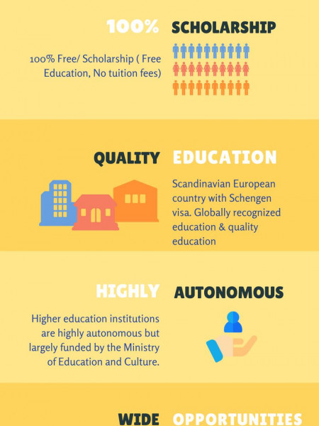 Reasons to Study in Finland Infographic