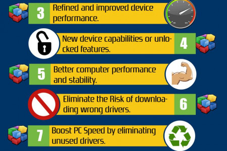 Reasons To Update Device Drivers Infographic