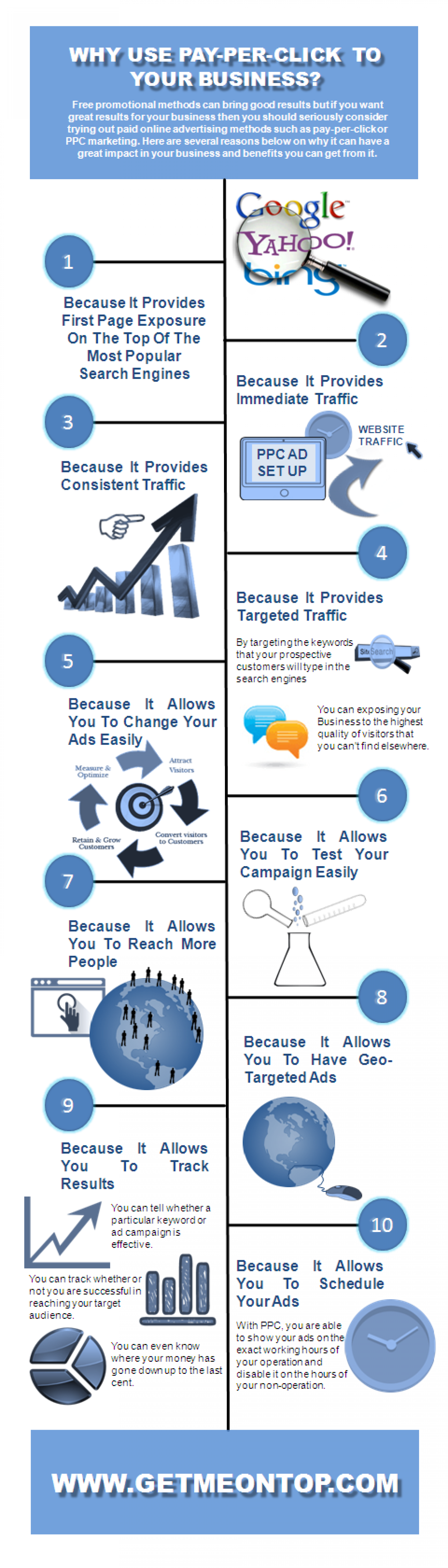 Reasons to use PPC for your Business? Infographic