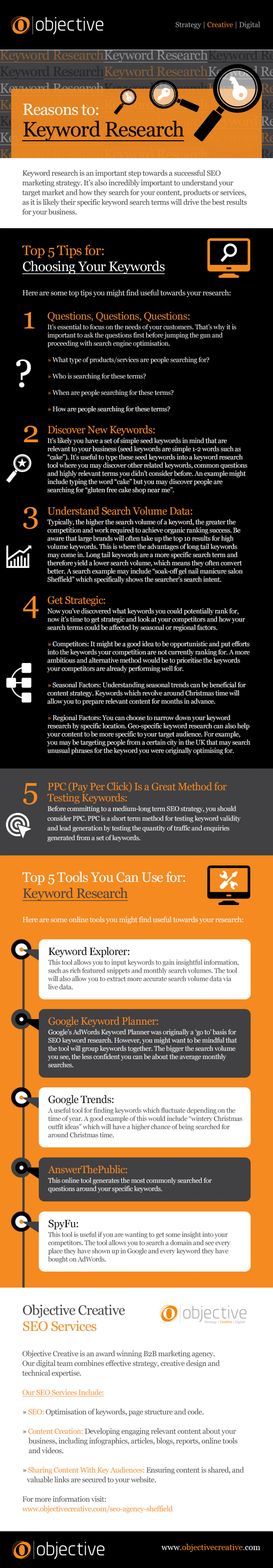 Reasons to:Keyword Research Infographic