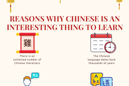 Reasons Why Chinese is an Interesting Thing to Learn Infographic