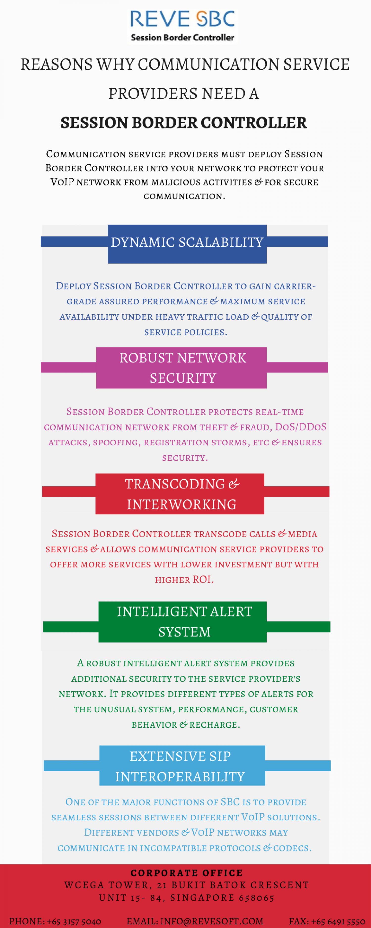 Reasons Why Communication Service Providers Need A Session Border Controller Infographic