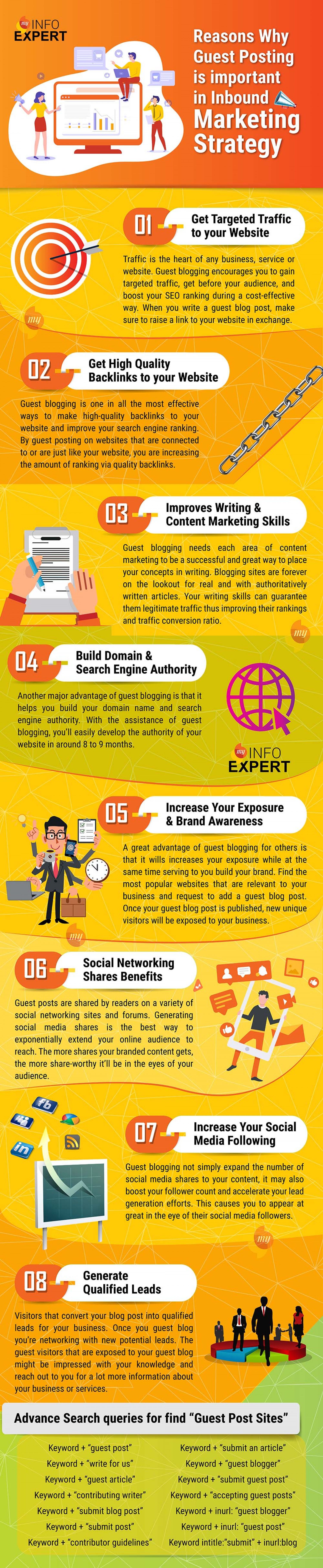 Reasons Why Guest Posting is important in Inbound Marketing Strategy