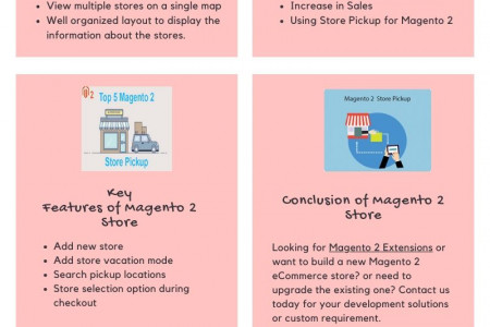 Reasons Why Having An Excellent Magento 2 Store Pickup For Your E-commerce Store Infographic