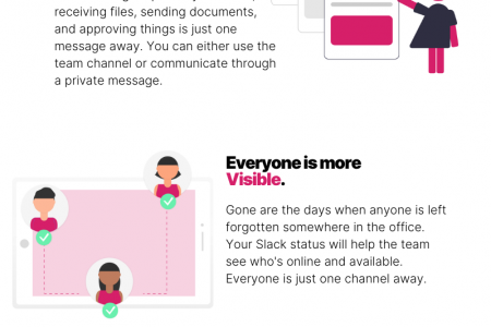 Reasons Why Slack is the Best Work Communication App Infographic