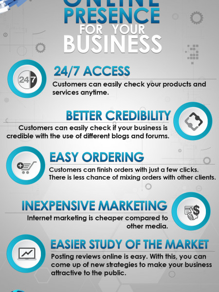 Advantaged of Having an Online Presence for Your Business Infographic