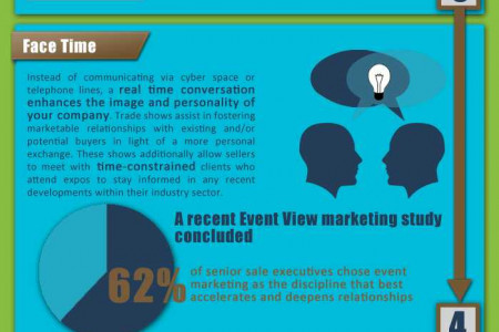 Reasons Why You Should Attend A Trade Show Infographic