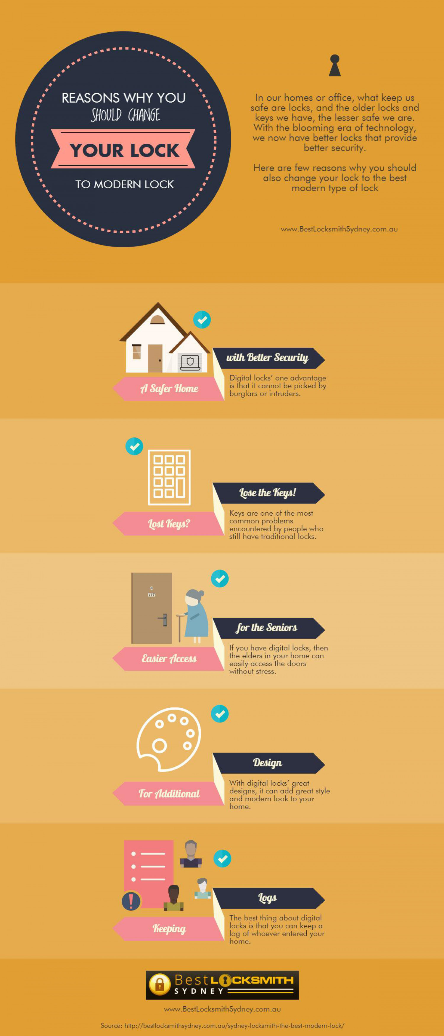 Reasons Why You Should Change Your Lock To Modern And Then We Get Our Homes Offices Infographic