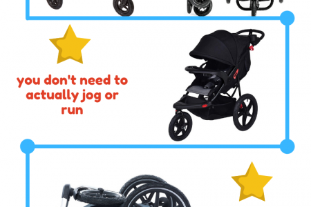 Reasons Why You Should Get an Everyday Jogging Stroller Infographic