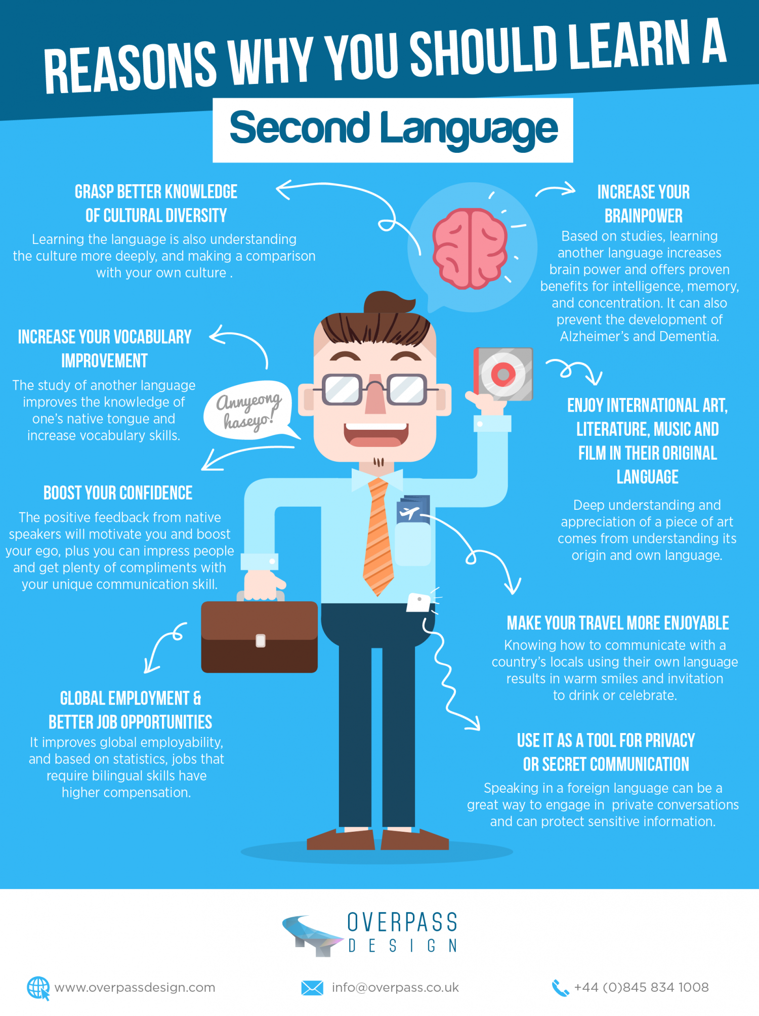 Reasons Why You Should Learn a Second Language Infographic