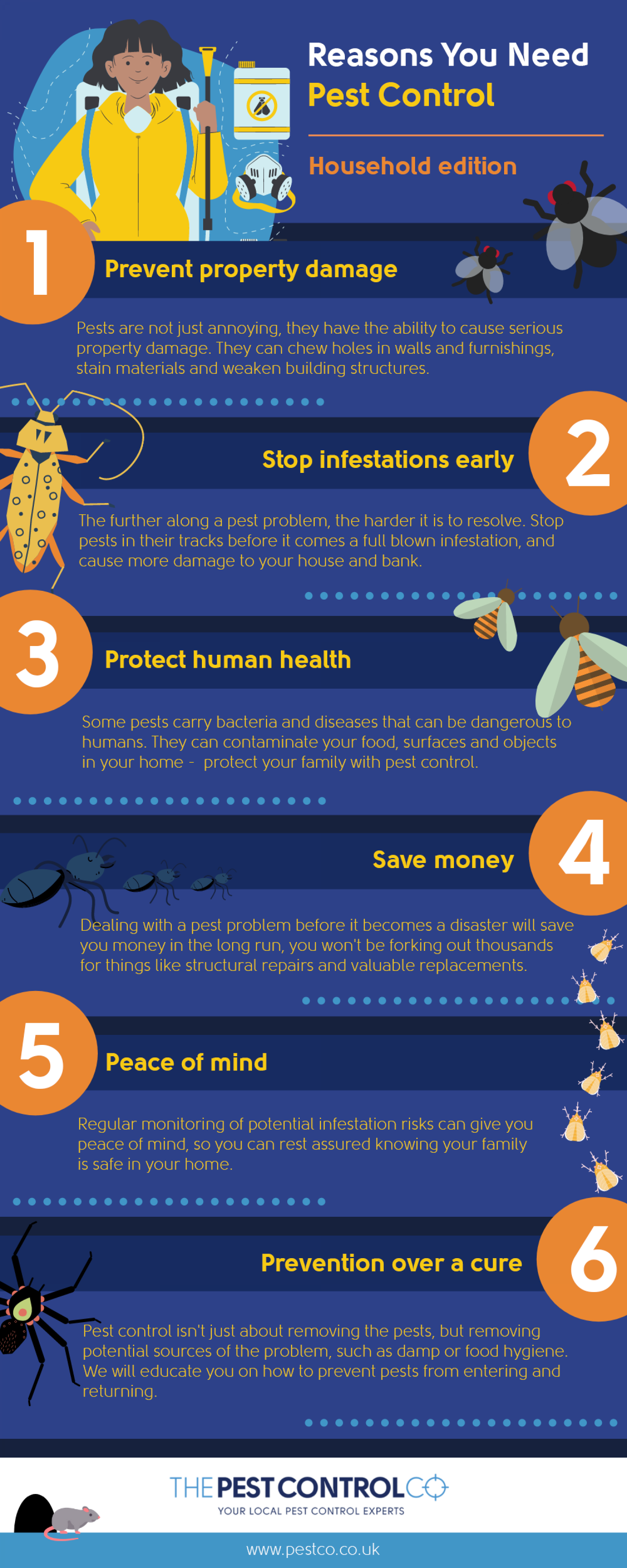 Reasons you need pest control - residential edition Infographic