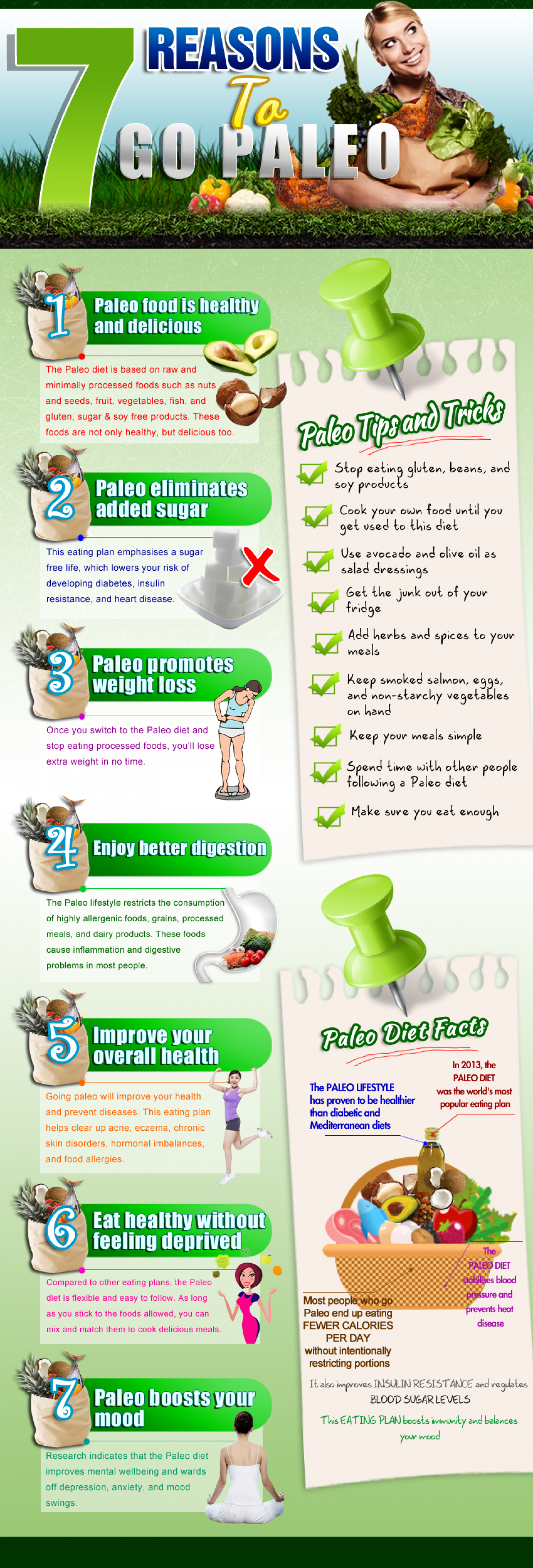 / reasons why you should try the paleo diet Infographic