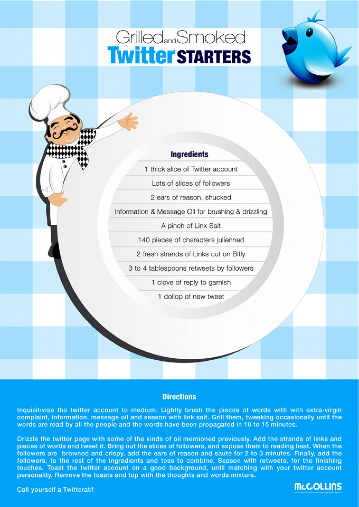 Recipe for Twitter Starters - Social Media Management Infographic