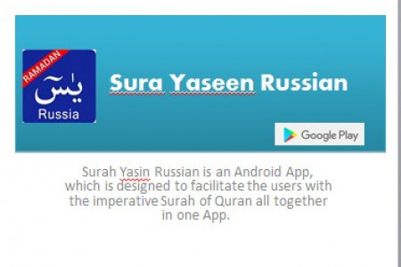 Recite Sura Yaseen and holy quran in russian..! Infographic