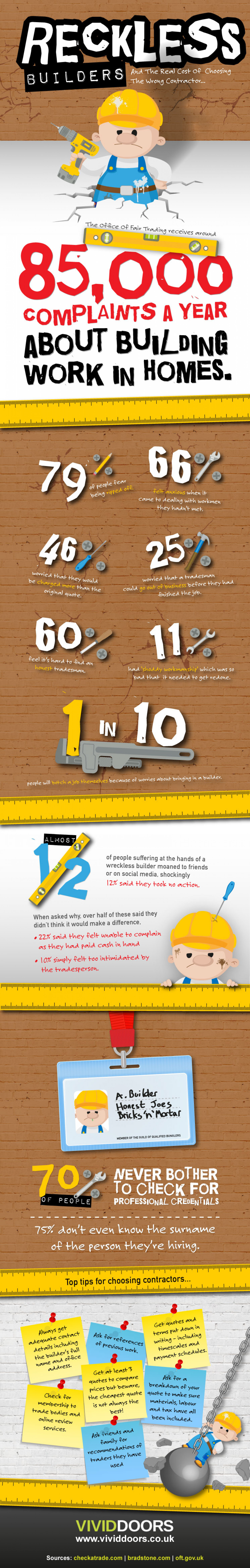 Reckless Builders Infographic