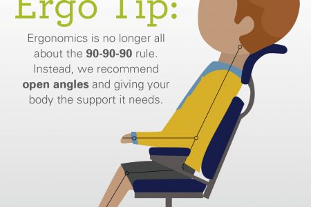 RECLINING OFFICE CHAIRS | MUST NEED FOR LONG WORKING HOURS Infographic