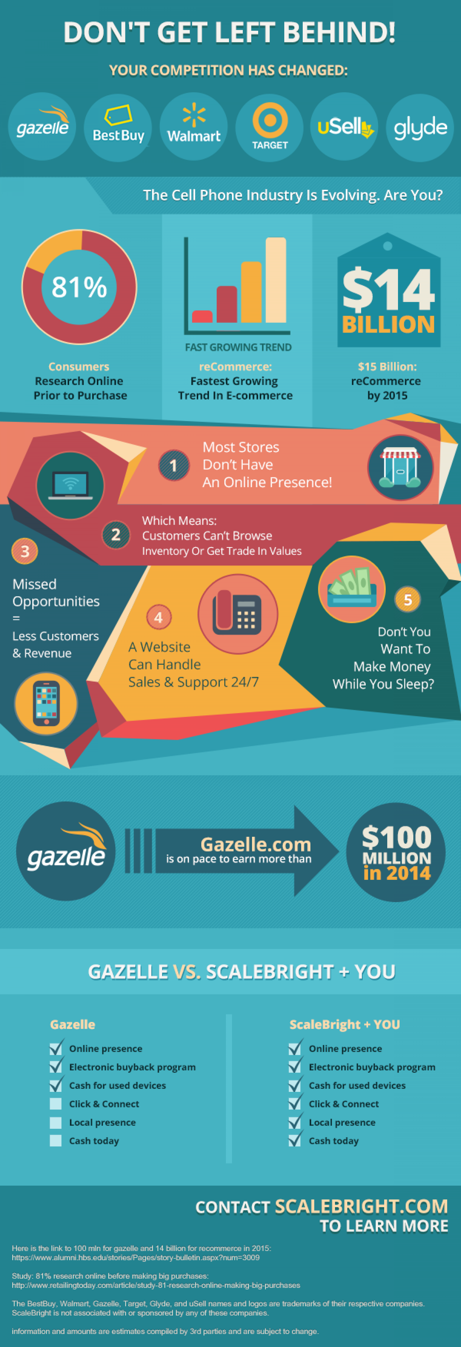 Don't Get Left Behind! Infographic
