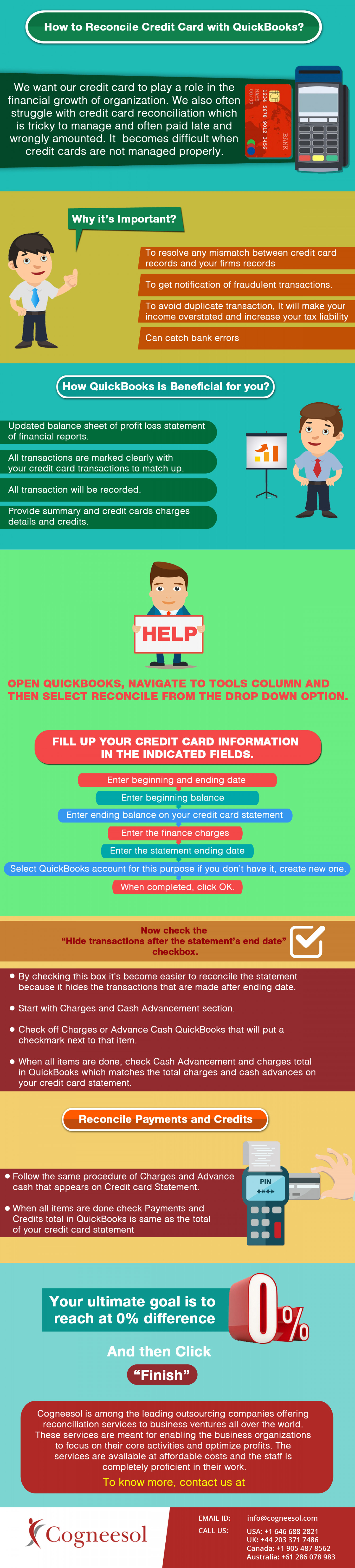 Reconcile Your Credit Card with QucikBooks Infographic