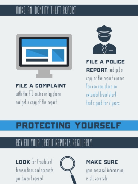 Recovering from Identity Theft  Infographic