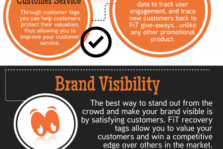 Recovery tags improve your brand image Infographic