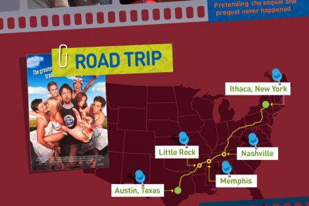 Recreating Movie Road Trips Infographic