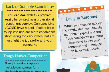 Recruitment Challenges of Companies Infographic